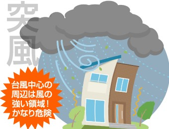 台風中心の領域は風が強く危険