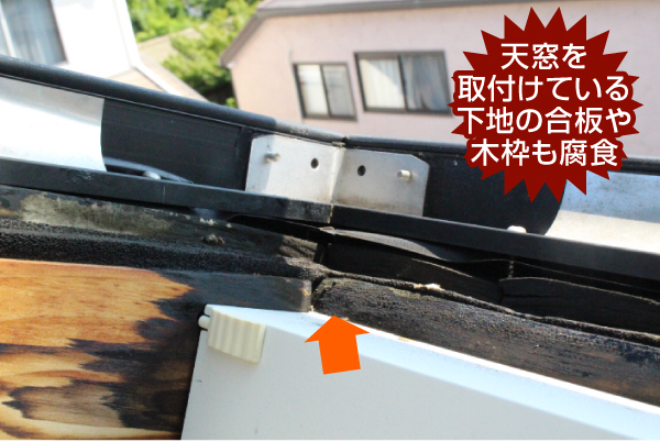 下地の合板や木枠が腐食した天窓