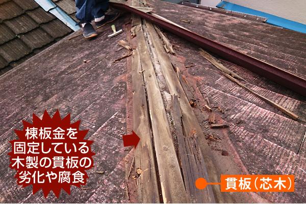 棟板金を固定している木製の貫板の劣化や腐食