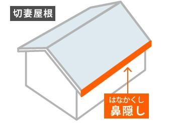 切妻屋根における「鼻隠し」