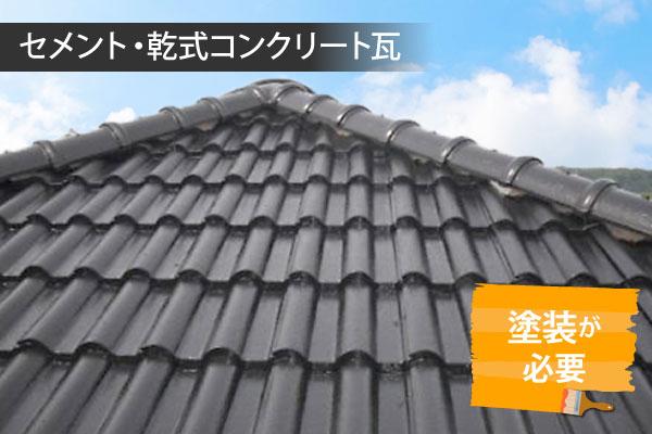 セメント・乾式コンクリート瓦は塗装が必要