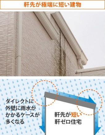 軒先が短い建物は外壁にダイレクトの雨水がかかる