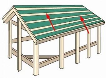 屋根に防水シート桟木イラスト