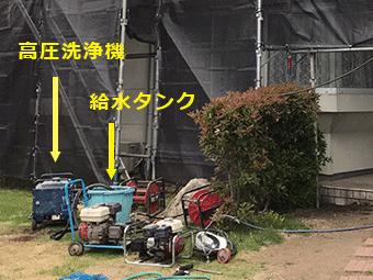 高圧洗浄帰機と給水タンク