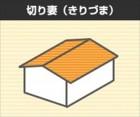 屋根形状 切り妻