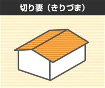 屋根のリフォームを検討中の方・屋根に興味がある方必見 屋根の形状編