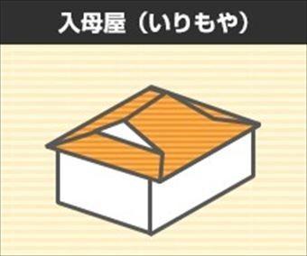屋根形状 入母屋