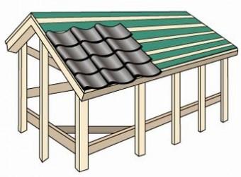 屋根に瓦設置イラスト
